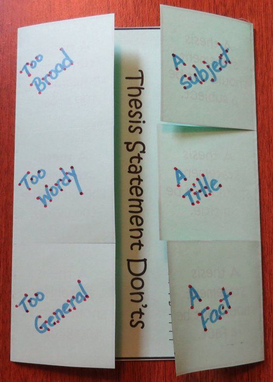 lessons on writing a thesis statement Learning objective: how to write a thesis statement.