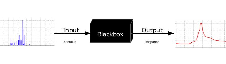 Mathematical modeling problems -- are often classified into black box or white box models, according to how much a priori information on the system is available.