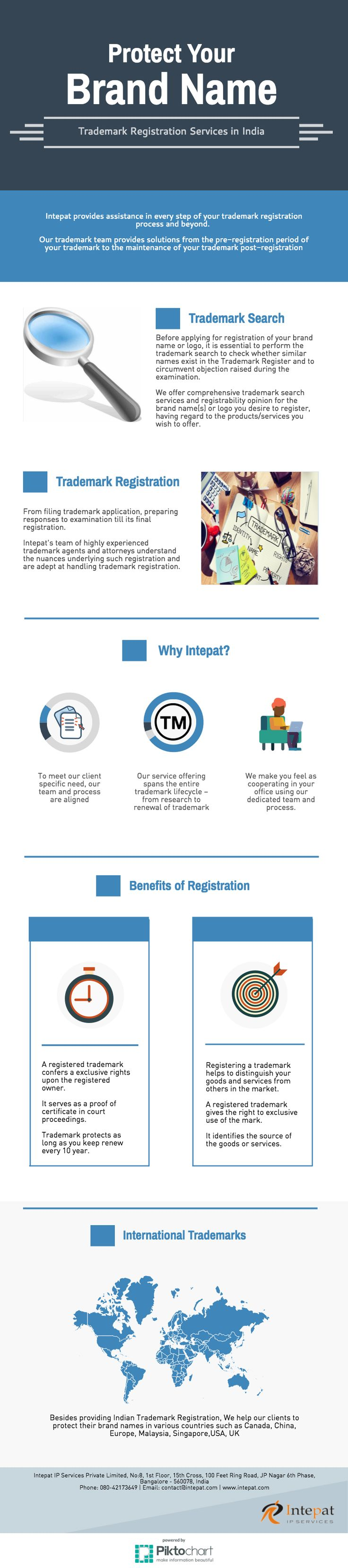 File Your #Trademark Registration in #India
