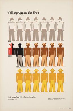 Gerd Arntz,The world's ethnicities