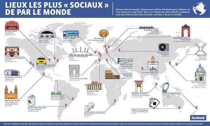 Lieux les plus sociaux dans le monde [Infographie]