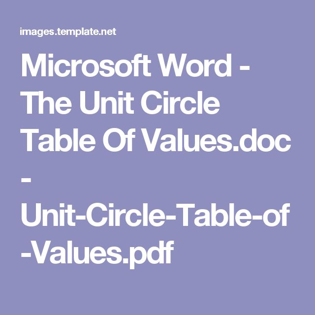 Microsoft Word - The Unit Circle Table Of Values.doc - Unit-Circle-Table-of-Values.pdf