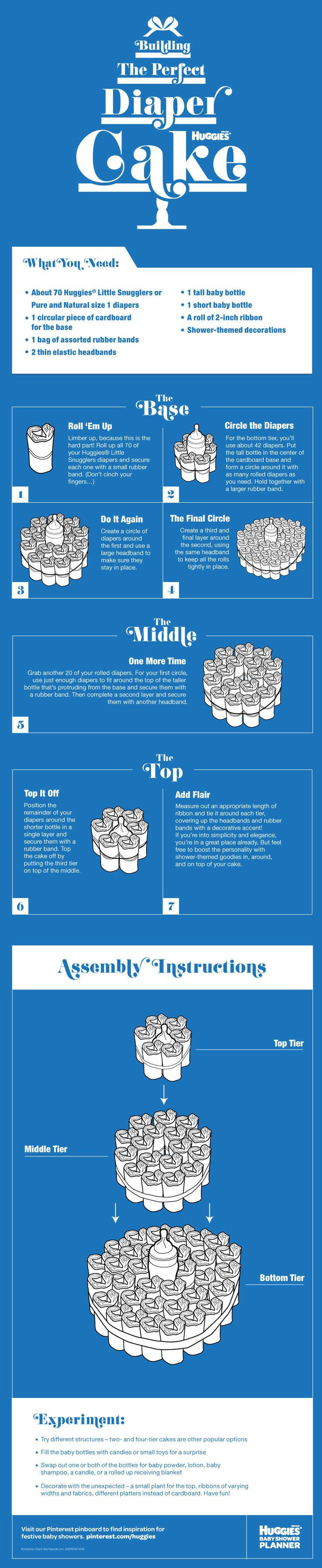 Ruby s rainbow room inspiration for kids bedroom decor at huggies - Building The Perfect Diaper Cake Infographic