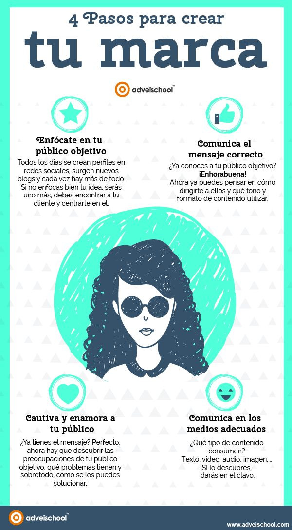 4 pasos para crear tu Marca #infografia #infographic #marketing | TICs y Formación