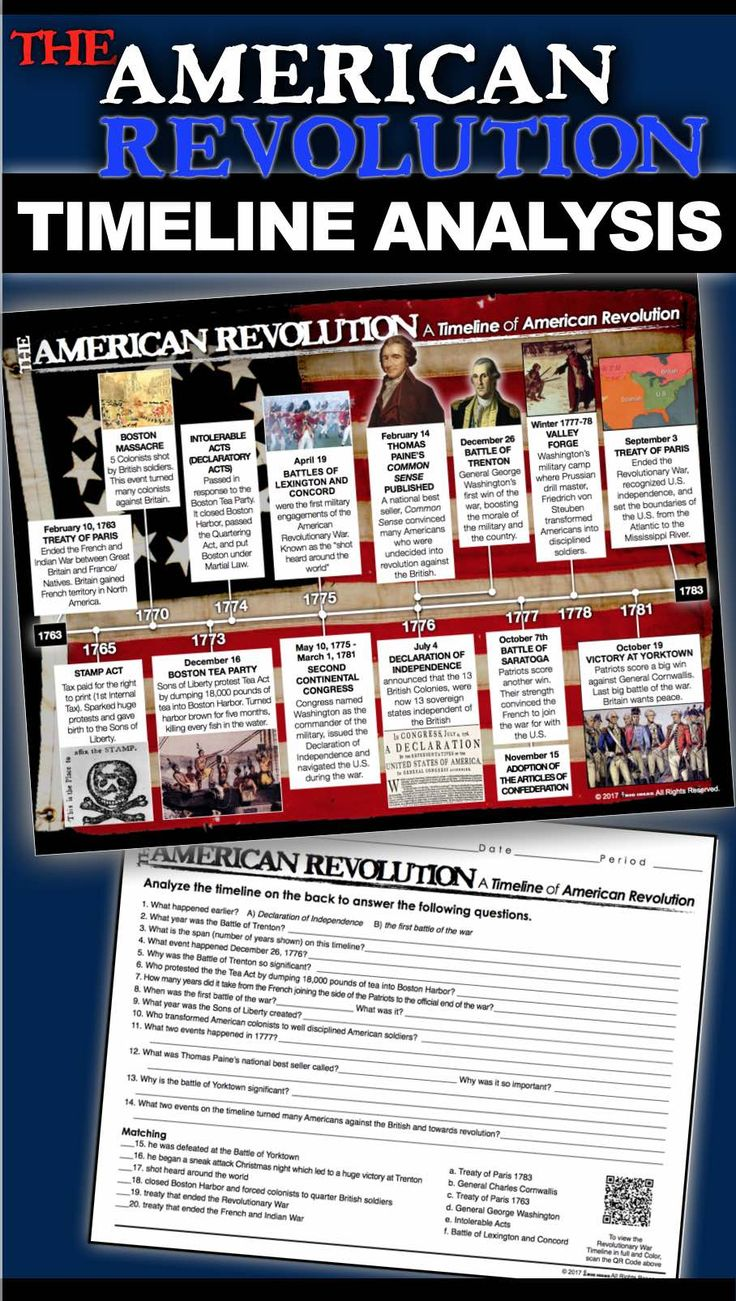 193785 best tpt social studies lessons images on pinterest american revolution timeline lesson revolutionary war teaching history publicscrutiny Images