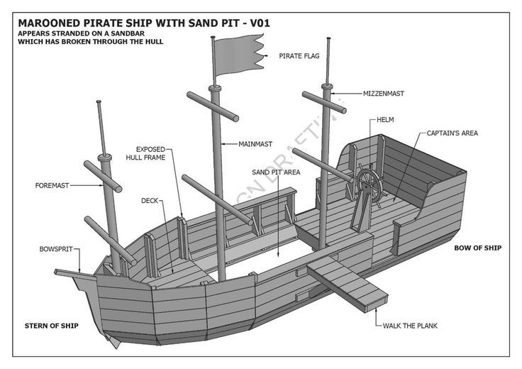 MAROONED PIRATE BOAT WITH SAND PIT - CUBBY PLAY HOUSE - Building Plans V1 in Toys, Hobbies, Outdoor Toys, Sandpit Toys | eBay