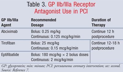 morton j kern cardiac catheterization handbook pdf