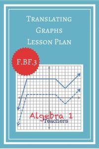 Translating Graphs Lesson Plan