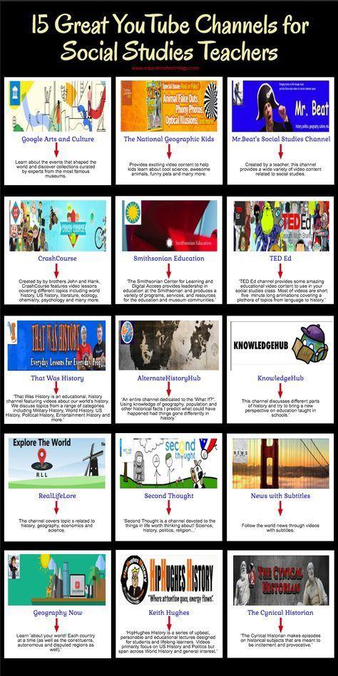 130 best Teachin\u0027 Social Studies images by Amber Jones-Carvell on