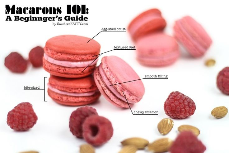 Raspberry Almond Macarons  & Macarons 101: A Beginner's Guide. Master those manic macarons just in time for Valentine's Day! (Free printable piping template included.)