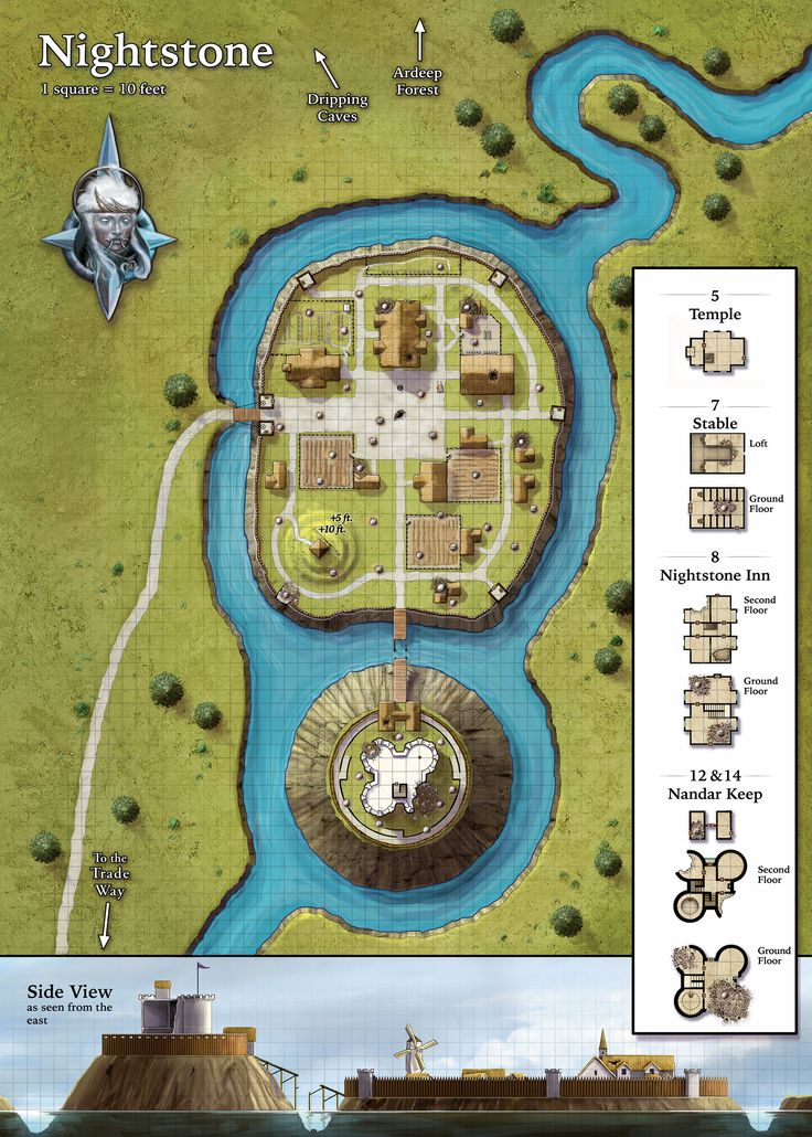 Nightstone Themes In 2019 Village Map Fantasy City
