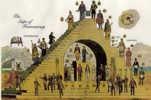 Observatoire de la Franc-Maçonnerie: Introduction