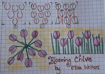 Drawing Practice The Inner World: New pattern BLOOMING Chive / New Pattern Budding Chives