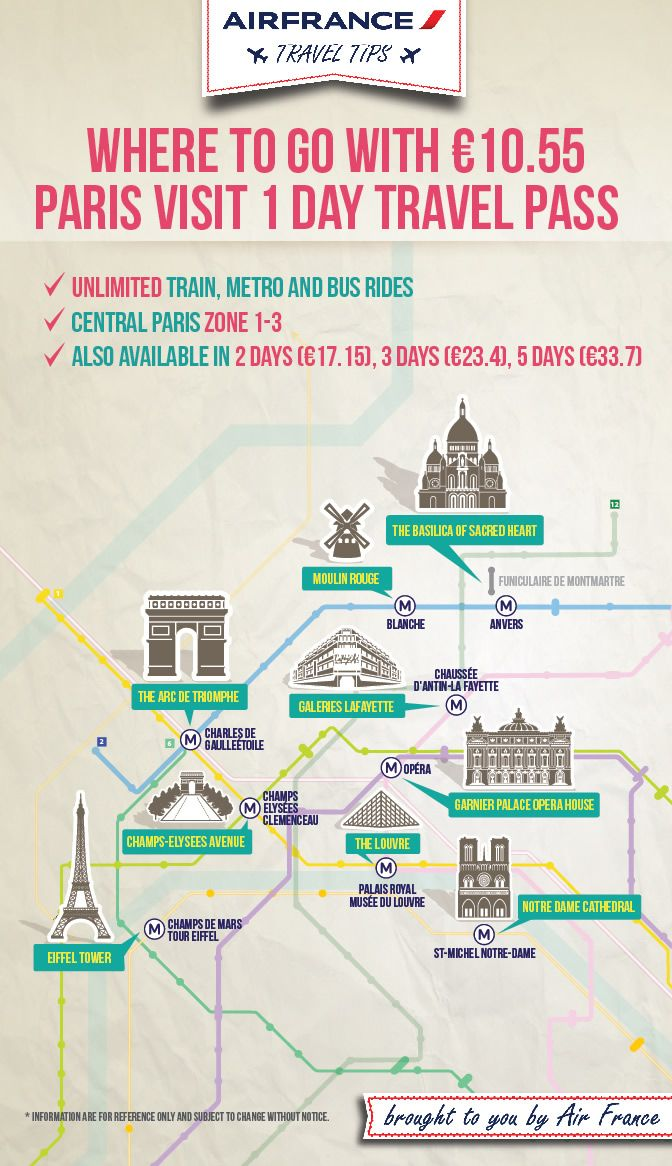 Where to go with €10.55 Paris Visit 1 Day Travel Pass?
