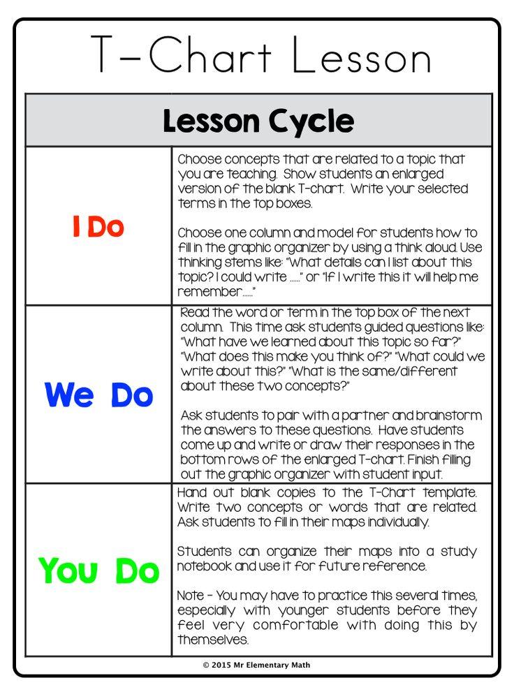 School Middle Fish Lesson Worksheet Plans