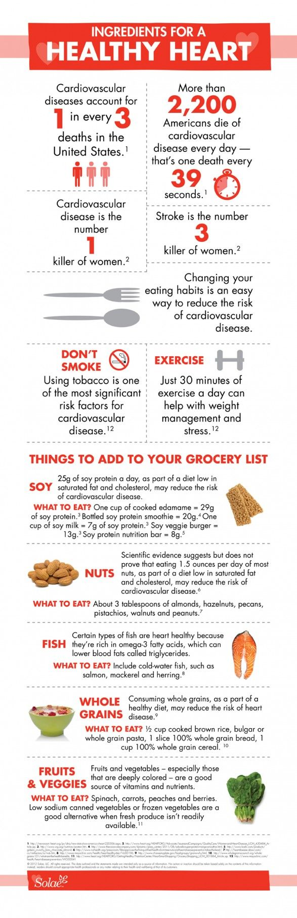 great info graphic on ingredients for a healthy heart