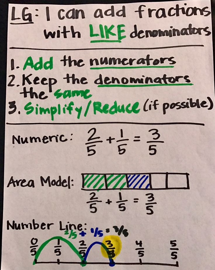 how to add like fractions