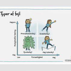 Billedresultat for synlig læring plakater