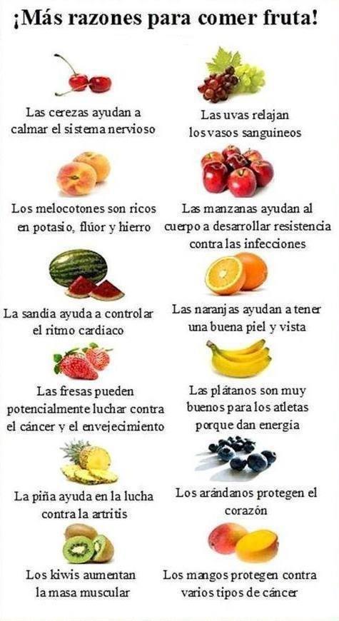 ¡Razones para comer frutas! #Health #Life @accionMOB #AccionMOB