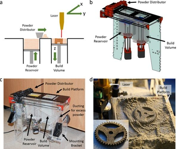Bioengineering researchers from Rice University, Texas, have hacked a commercial-grade CO2 laser cutter, turning the machine into an open-source Selective Laser Sintering (SLS) 3D printer. 'OpenSLS' costs at least 40 times less than its commercial counterparts.