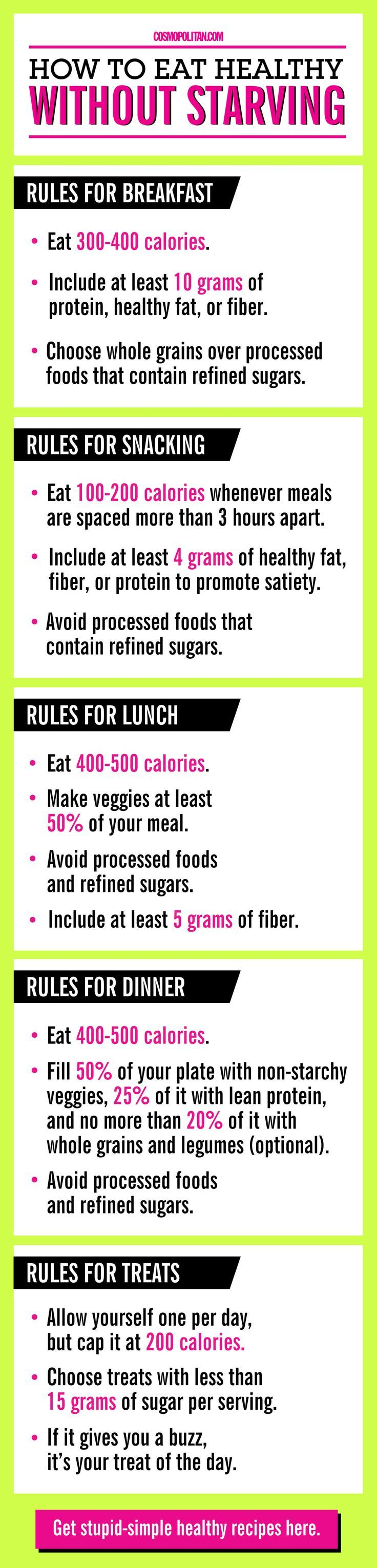 16 Healthy Eating Rules You Should Always Follow   Want to make your diet the  picture of health  ? Just follow some simple guidelines, ...