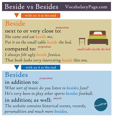 VocabularyPage: Beside vs Besides