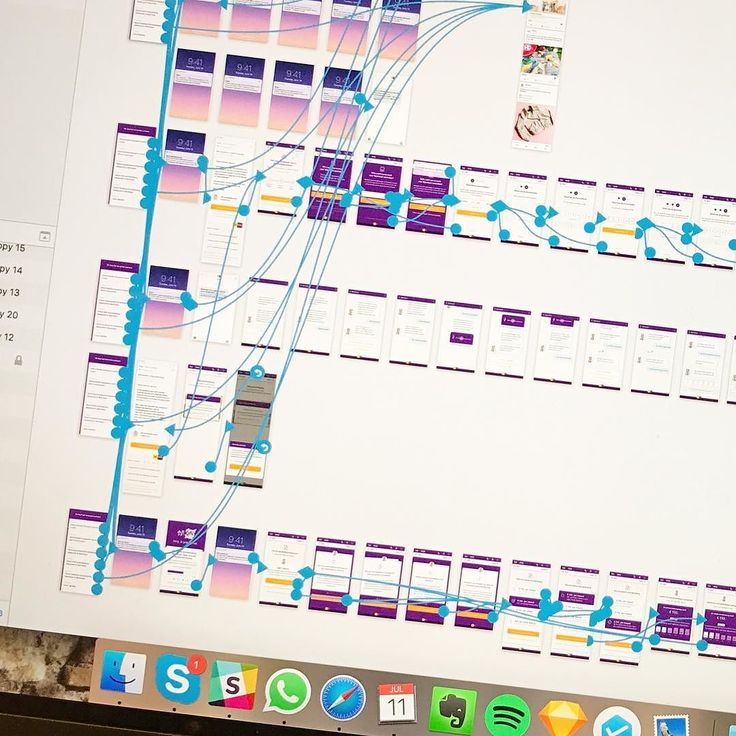 Prototyping madness!  #110screens #2challenges #2days #sketch #designsprint #teamwork