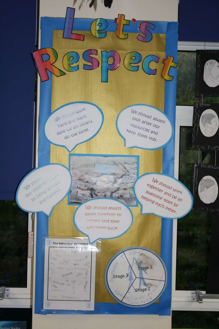 Year 4 class RRS (Rights and Responsibility) board / charter / display.