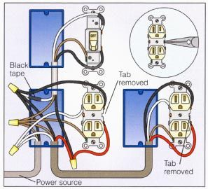 Wire an outlet, How to wire a duplex receptacle in a variety of ways.