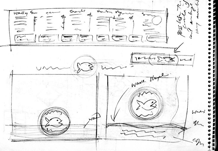 Pencil scribbles for Fish under the sea signage.