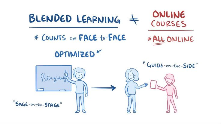 Blended learning - Wikipedia