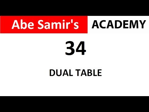 The DUAL TABLE in Oracle Database