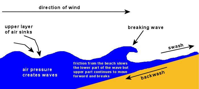 [image - wave]