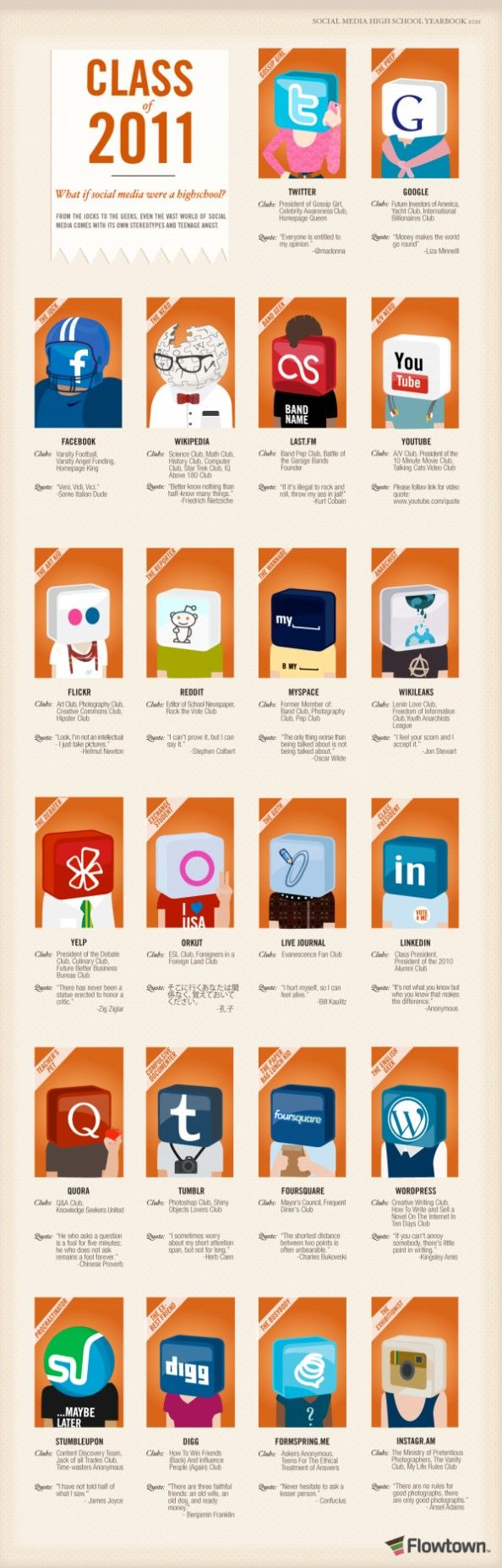 Social Media Yearbook Infographic