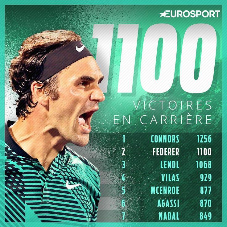 La 1100e victoire en carrière de Roger Federer