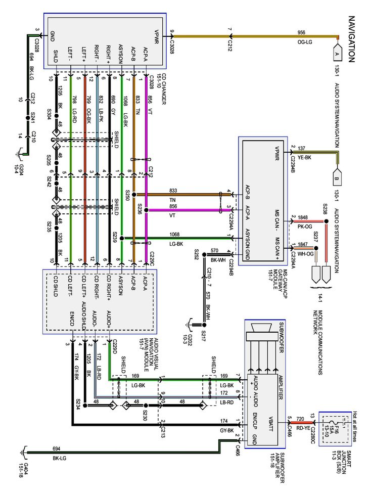 35 Best Of 2010 F150 Radio Wiring Diagram in 2020 | Ford ...