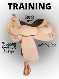 TRAINING Often with reining saddle type tree. Low pommels and cut out skirts for closer contact. Many dees and rings to attach training devices or aids. Padded suede seats. Fenders and jockeys are rough out leather for better grip.-SR