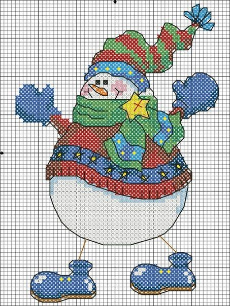 Snowman. Cross-stitching pattern