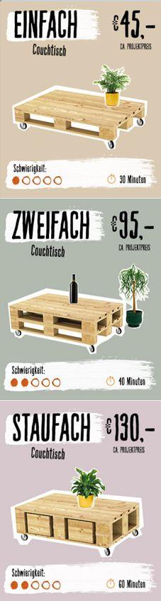 In wenigen Handgriffen schnell und unkompliziert selbst gebaut: Der mobile Couchtisch aus Paletten für Garten oder Wohnzimmer in verschiedenen Varianten.