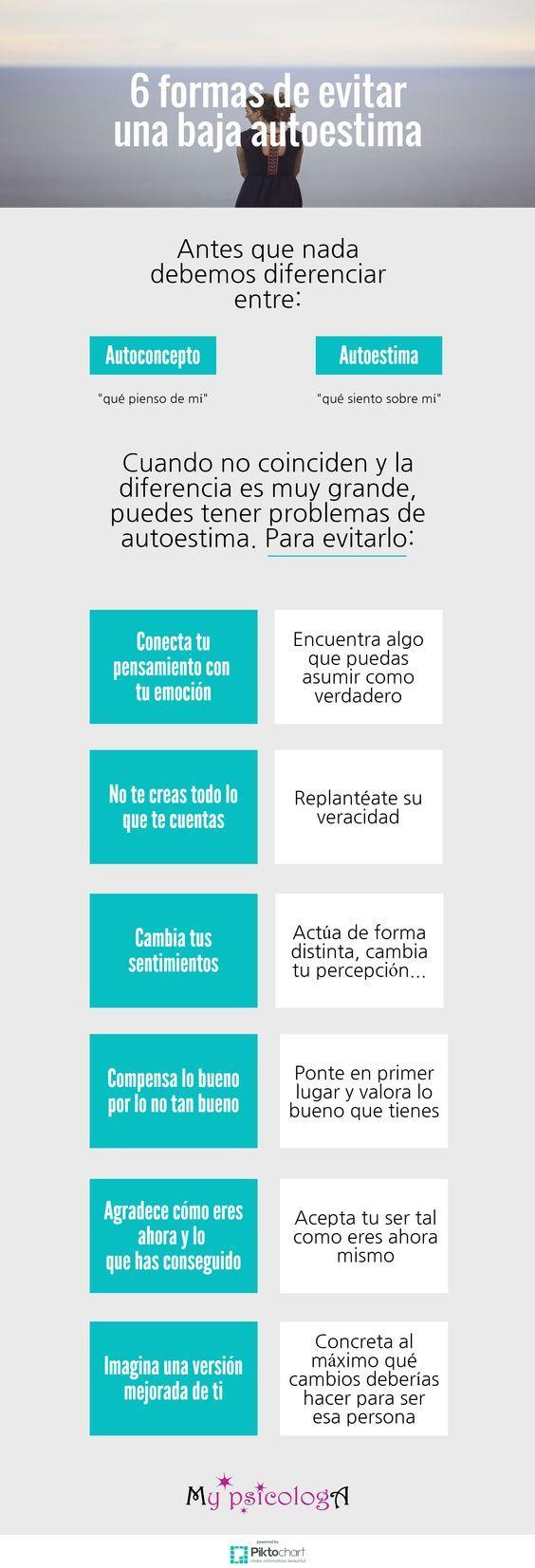 Aquí tenéis algunas pautas para evitar la baja autoestima #infografia #pinoftheday #autoestima #psicologia #coaching