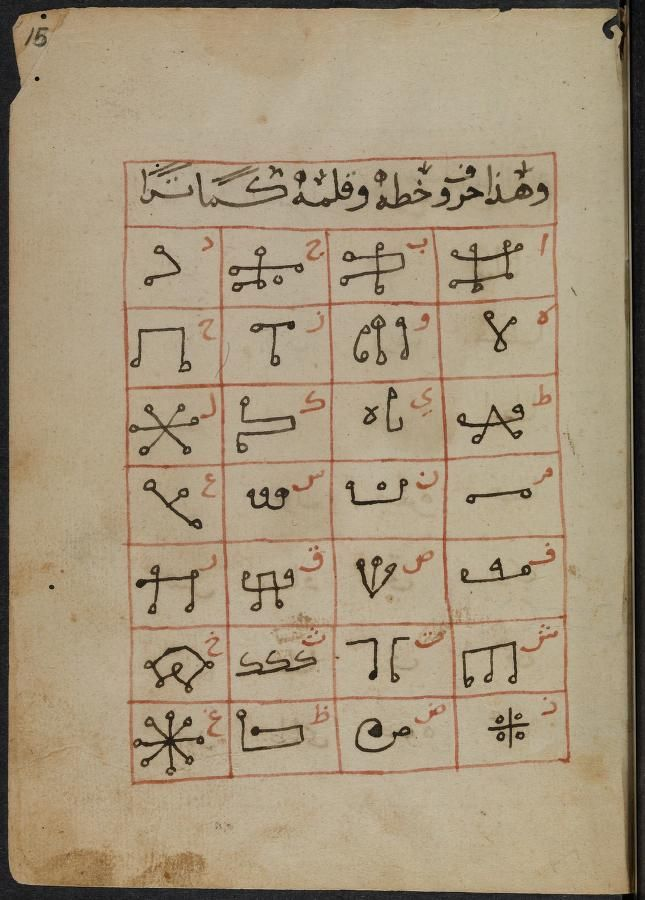There was mention of a secret form of writing used by the Babis, but no one seems to know much about it. Notice the Arabic letters with the symbols.   Occult Manuscripts-Alphabet