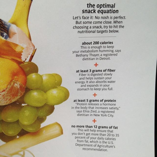 Snack equation: Φάτε Αυτό Eating, Snacks Equation