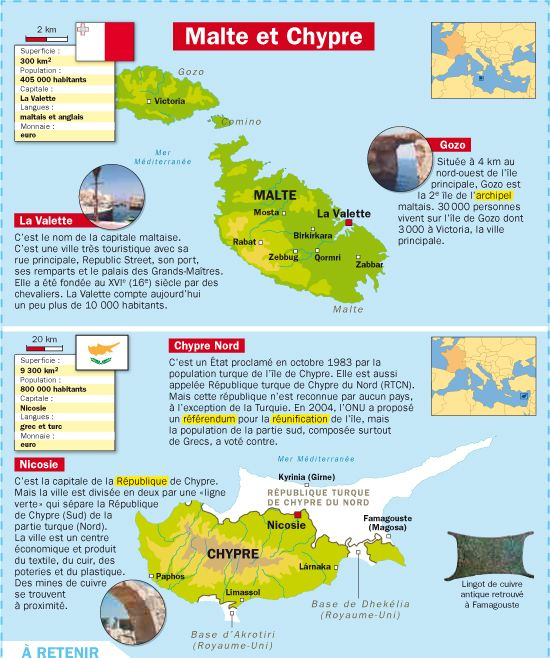 Fiche exposés : Malte et Chypre