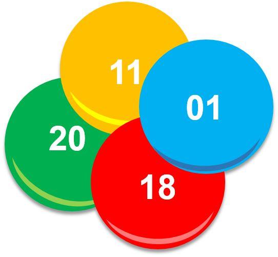 resultados anteriores de lotería dominicana en nuestro sitio web. Este sistema de lotería se utiliza con el propósito de mostrar los resultados de las loterías al instante.