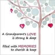 Grandparents Gifts Best Ideas