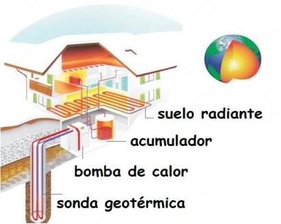 La geotermia, protagonista hoy de la Semana de la Ciencia de Madrid