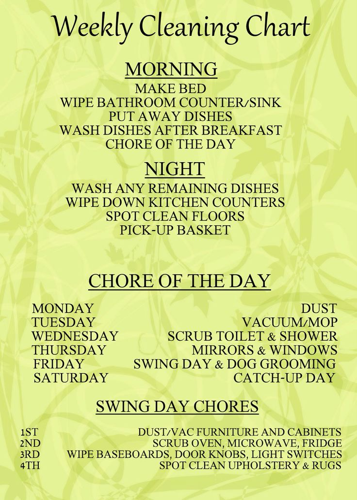 Weekly cleaning chart. | Cleaning Tips | Pinterest ...