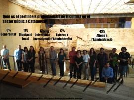 Valorant el Cafè de Patrimoni al Museu de Sant Boi:   perfil dels professionals de la cultura a l'administració pública.