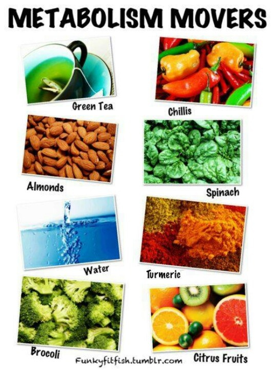 Metabolism movers Metabolism, Healthy lifestyle, Boost