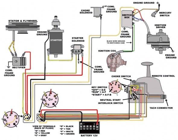 Mercury Outboard Wiring Diagram Ignition Switch เร อ สว ตช ไฟ รถยนต